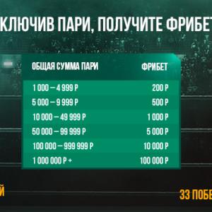 Акция от БК «Лига Ставок»: фрибеты до 100000 рублей за ставку на бой Пакьяо – Бронер
